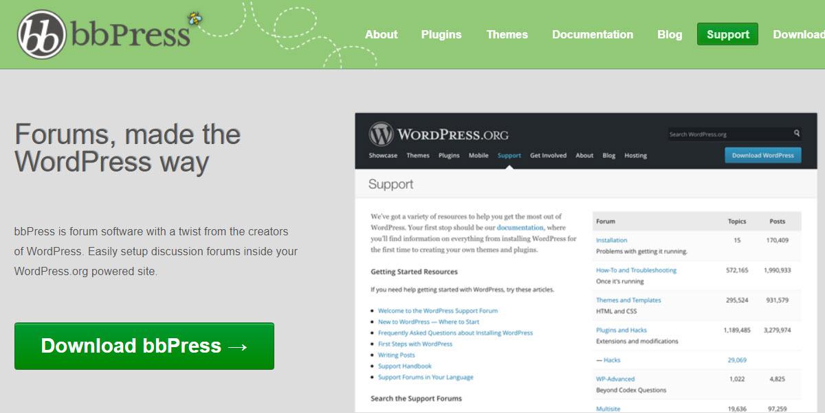 20 Tipos de Websites Que Podem-se Criar Com WordPress 6