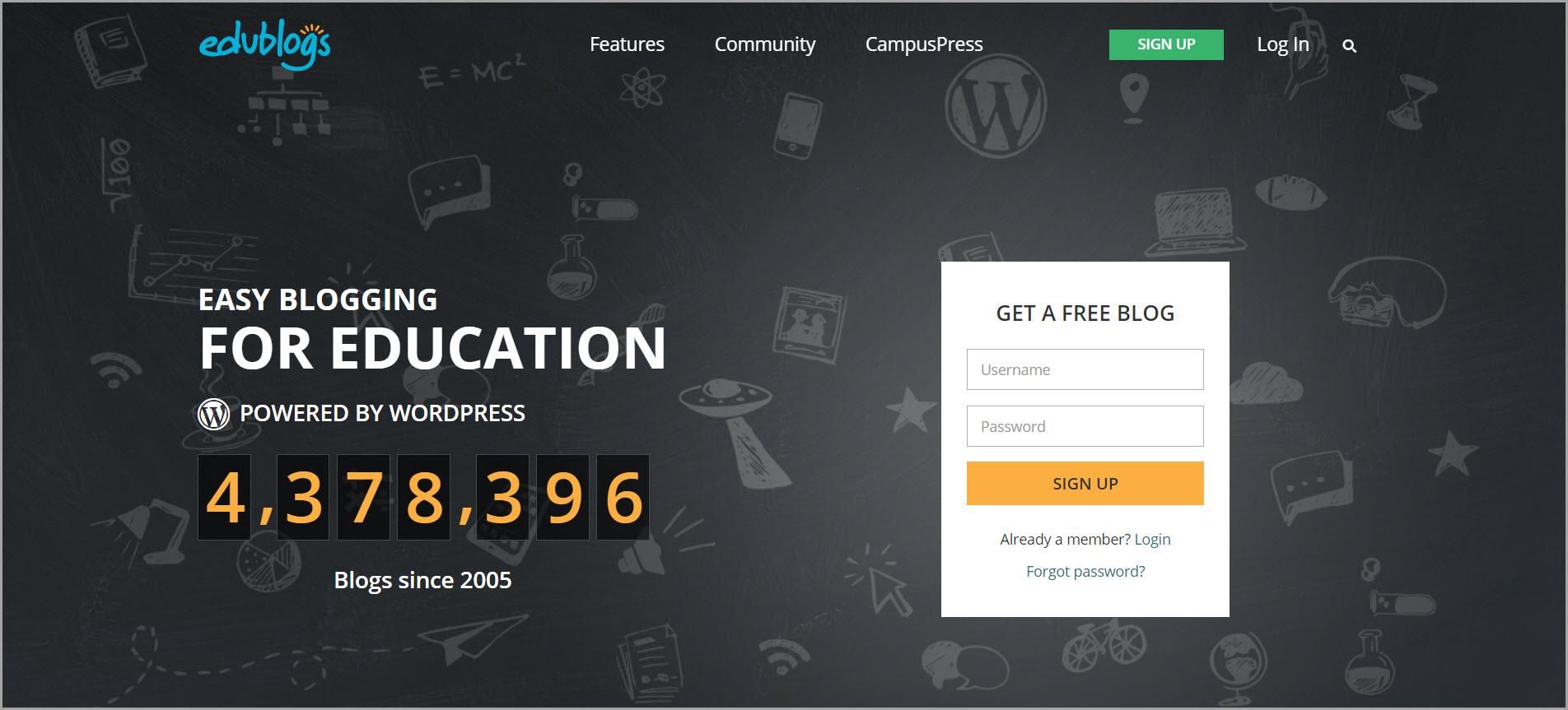 20 Tipos de Websites Que Podem-se Criar Com WordPress 14